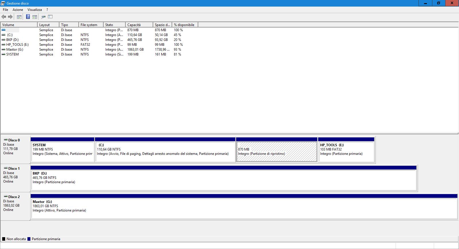 Backup Windows 10 Varese